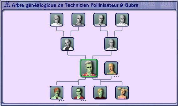 alien_genealogie_1
